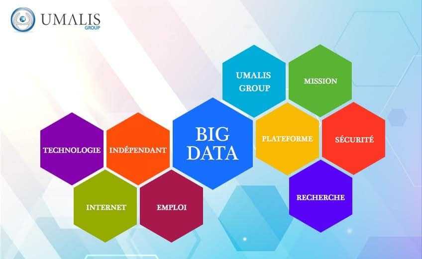 Umalis lance une plateforme BigData