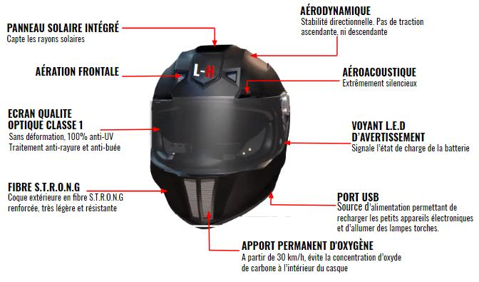 6cbf6a79c36ec Latiwo Helmet